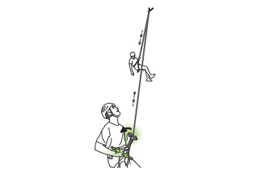 Belaying theory